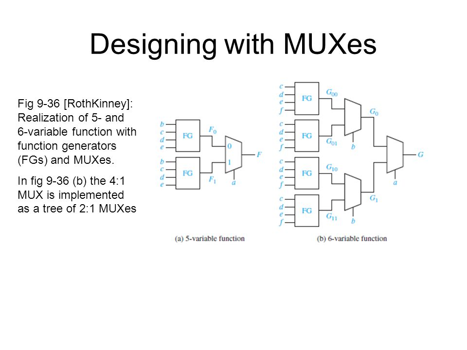 Designing with MUXes Fig 9-36 [RothKinney]: Realization of 5- and 6-variable function with function generators (FGs) and MUXes.